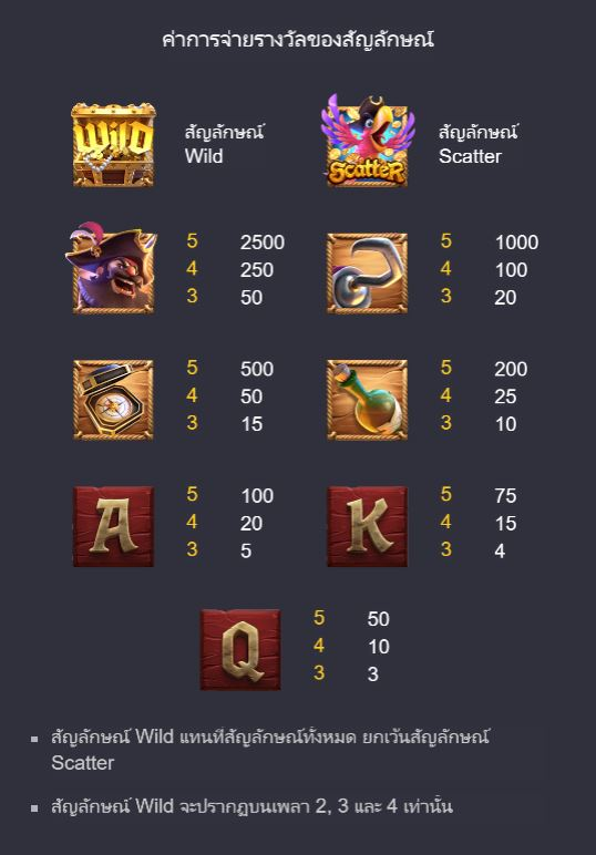 Pg slot-เกมpgcaptains bounty
