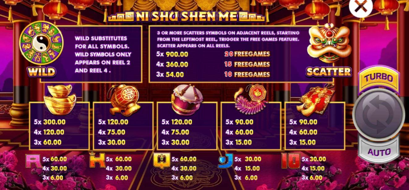 Slotxo-Ni-Shu-Shen-Me-4