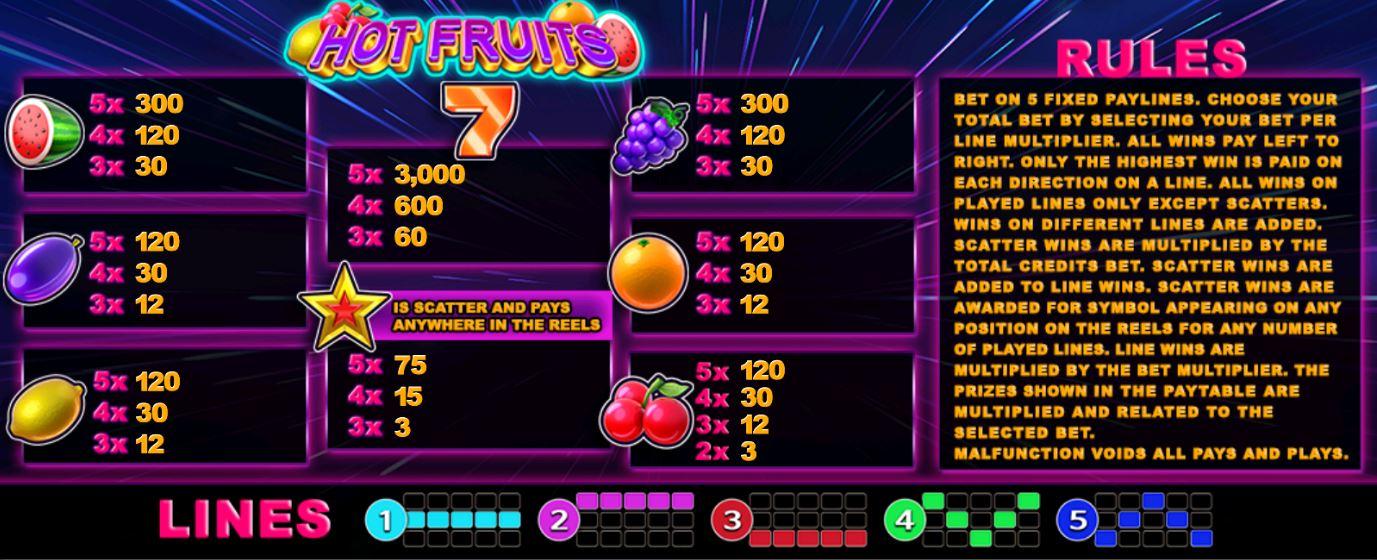 Slotxo-Hot-Fruits-ทางเข้า