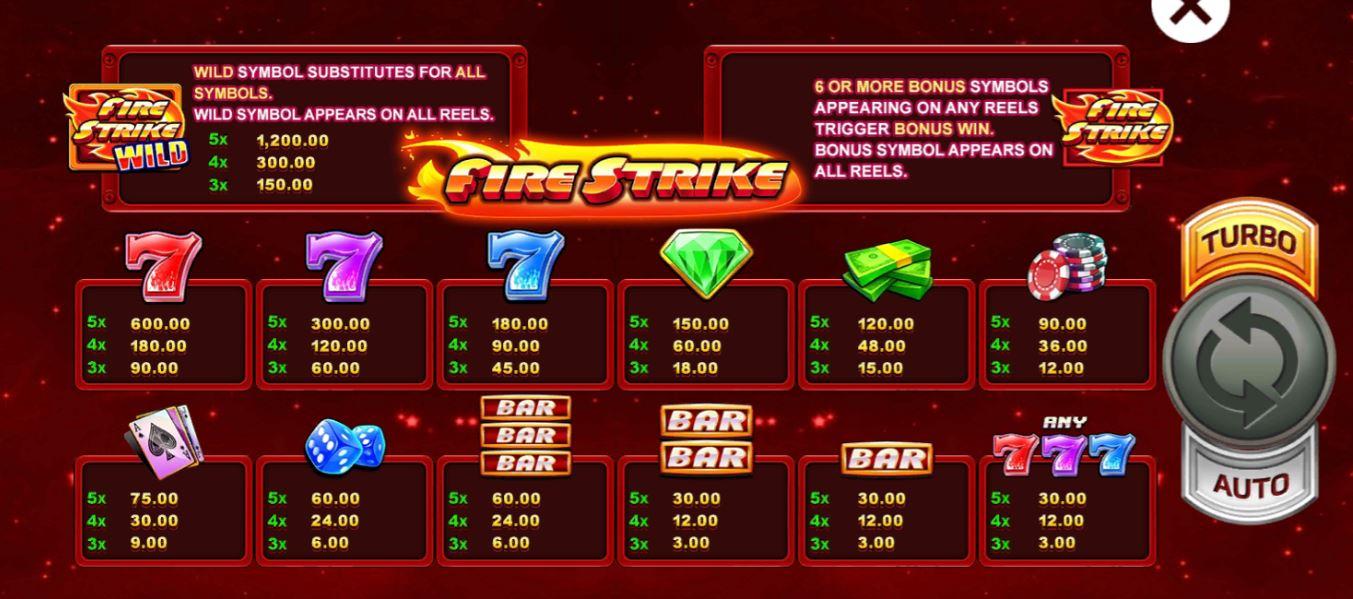 slotxo-fire strike-โบนัส100